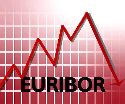 Retroceso del Euríbor