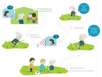 Telefónica ayuda a los mayores con 'Te Acompaña', servicio teleasistencia móvil