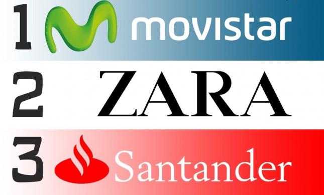 Movistar, Zara y Banco Santander lideran el ranking de las mejores marcas españolas