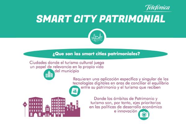 Smart Patrimonio (Telefónica): conservación sostenible del patrimonio cultural