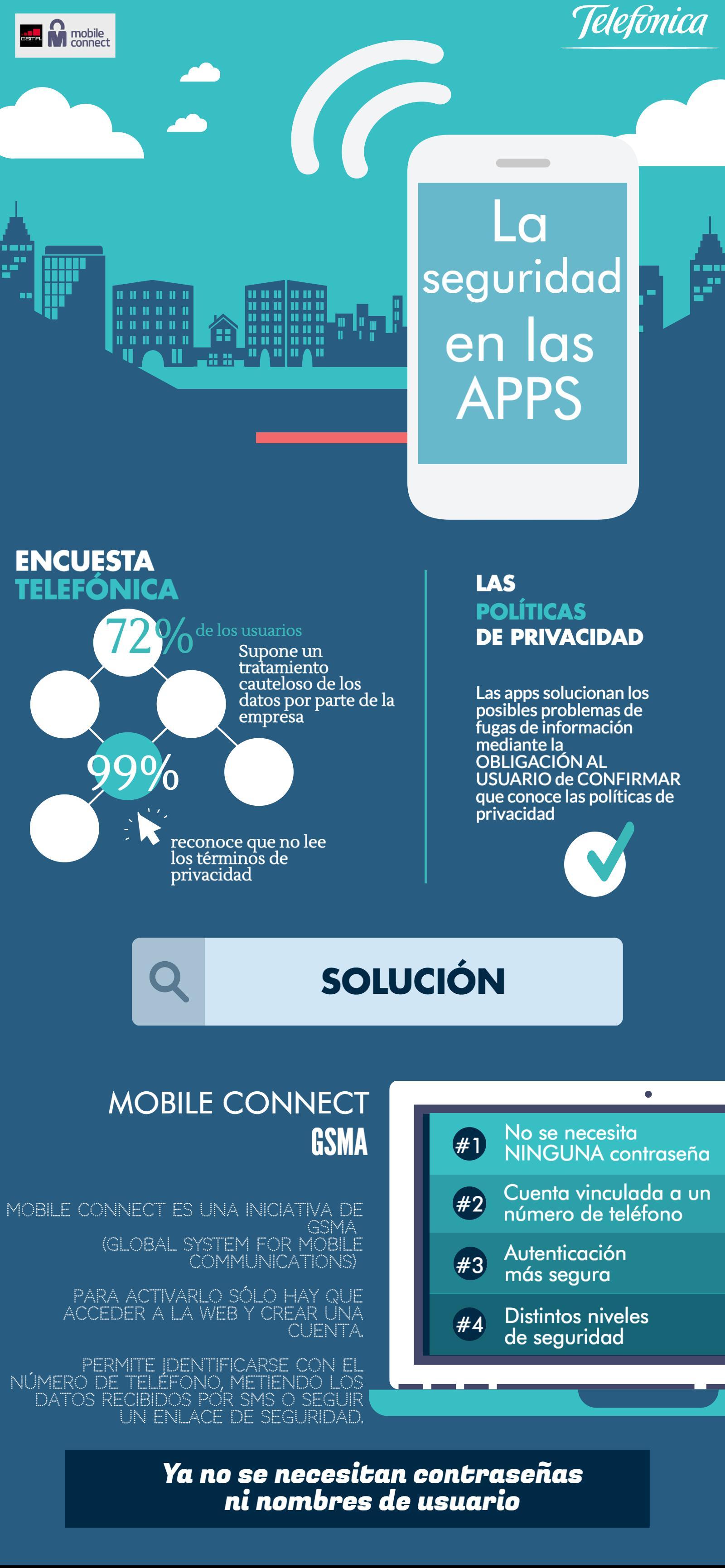 telefonica-mobile-connect-infografia